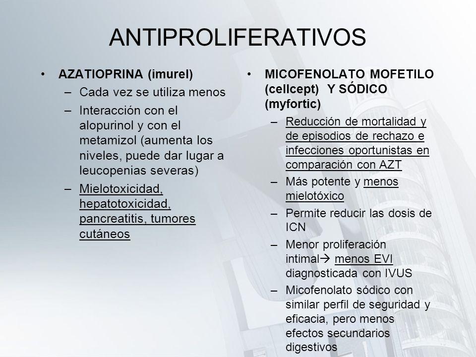 ANTIPROLIFERATIVOS AZATIOPRINA (imurel) Cada vez se utiliza menos