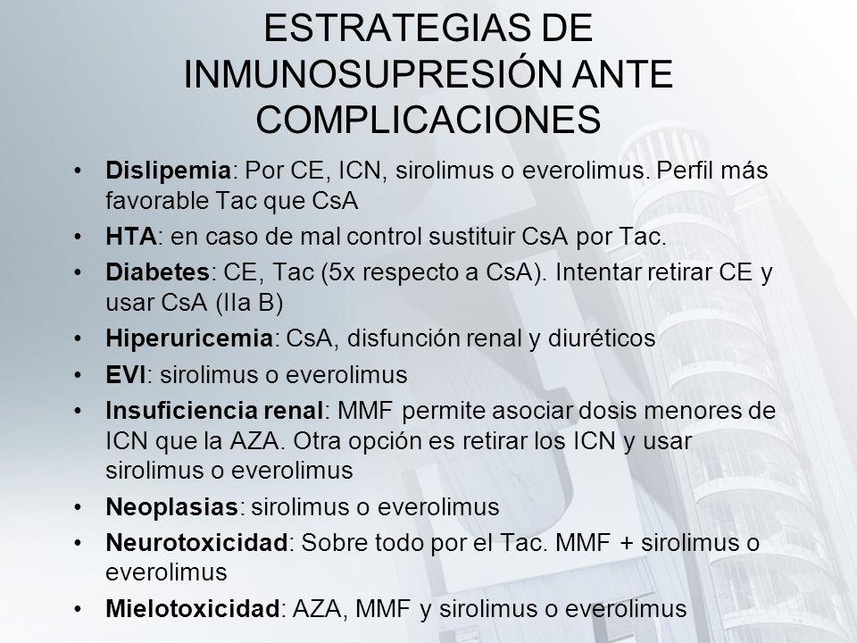 ESTRATEGIAS DE INMUNOSUPRESIÓN ANTE COMPLICACIONES