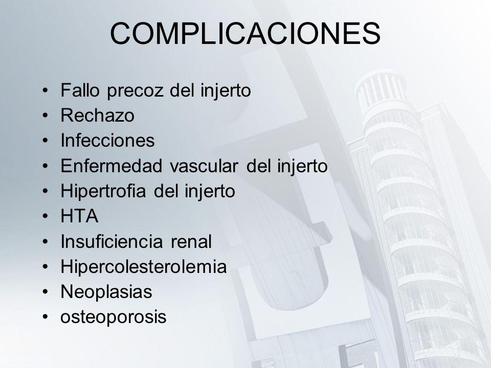 COMPLICACIONES Fallo precoz del injerto Rechazo Infecciones