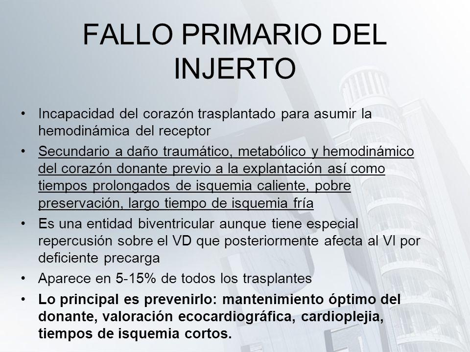 FALLO PRIMARIO DEL INJERTO