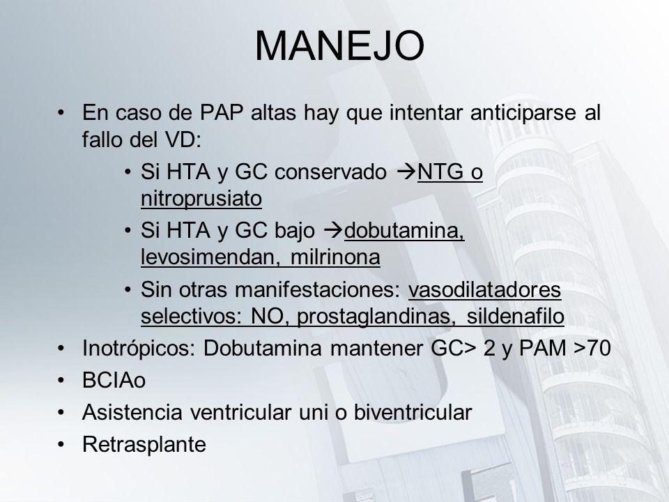 MANEJO En caso de PAP altas hay que intentar anticiparse al fallo del VD: Si HTA y GC conservado NTG o nitroprusiato.