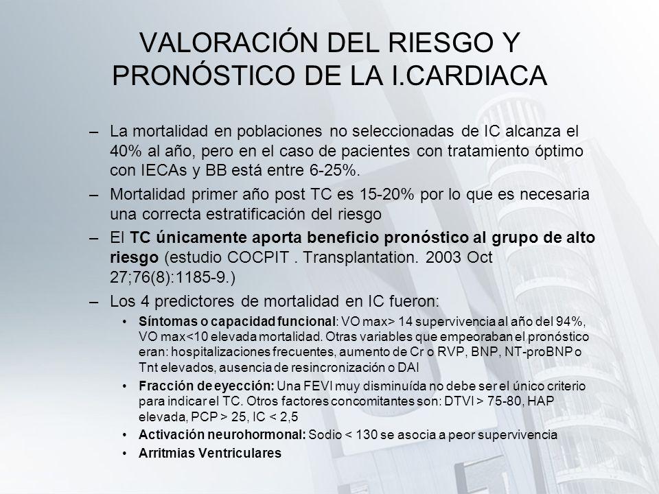 VALORACIÓN DEL RIESGO Y PRONÓSTICO DE LA I.CARDIACA