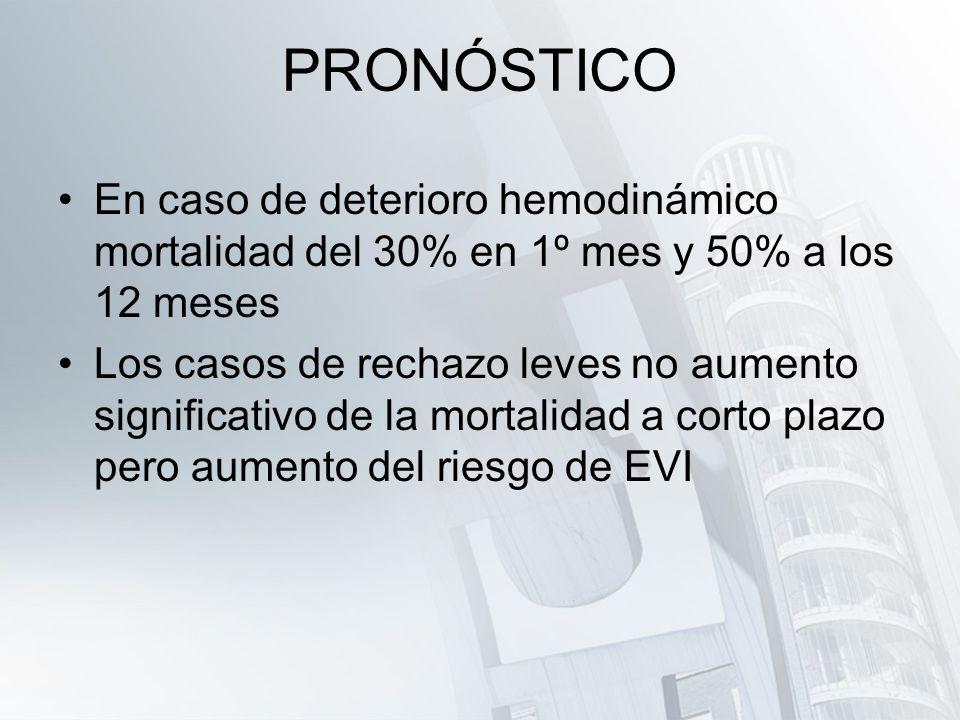 PRONÓSTICO En caso de deterioro hemodinámico mortalidad del 30% en 1º mes y 50% a los 12 meses.