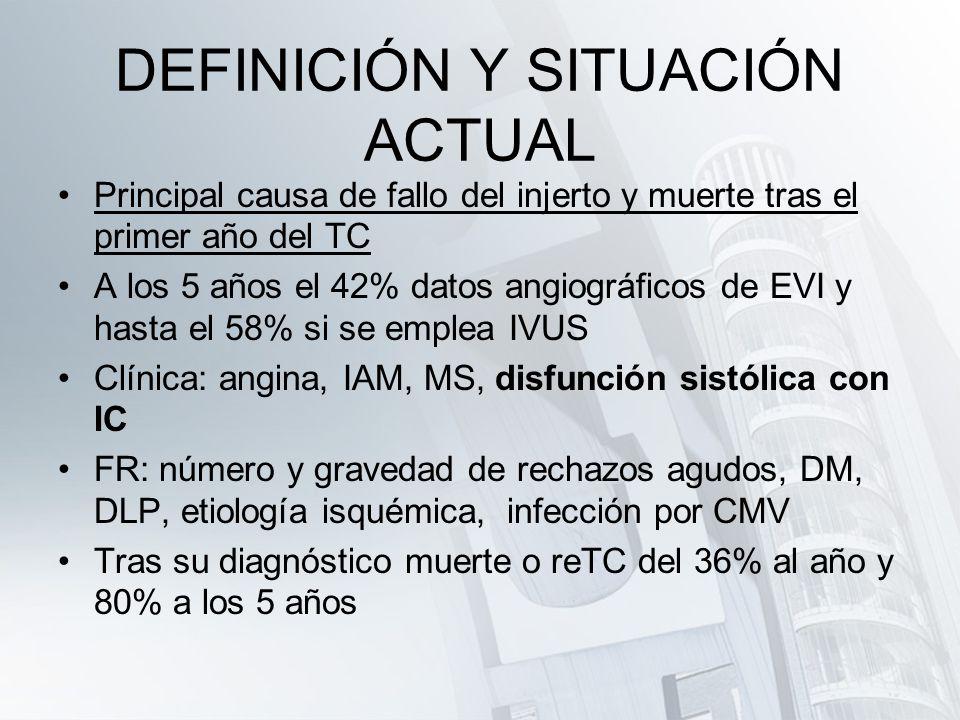DEFINICIÓN Y SITUACIÓN ACTUAL