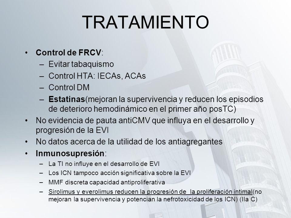 TRATAMIENTO Control de FRCV: Evitar tabaquismo