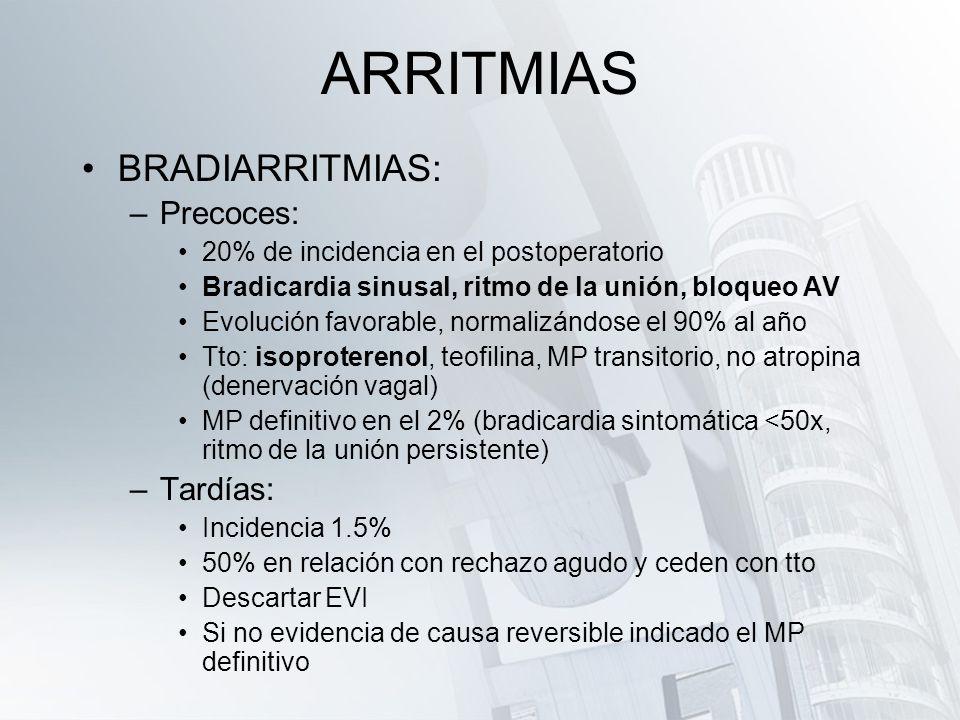 ARRITMIAS BRADIARRITMIAS: Precoces: Tardías: