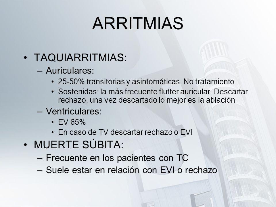 ARRITMIAS TAQUIARRITMIAS: MUERTE SÚBITA: Auriculares: Ventriculares:
