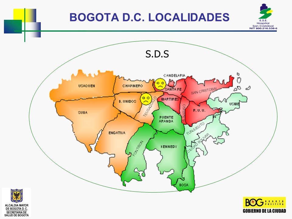 BOGOTA D.C. LOCALIDADES S.D.S