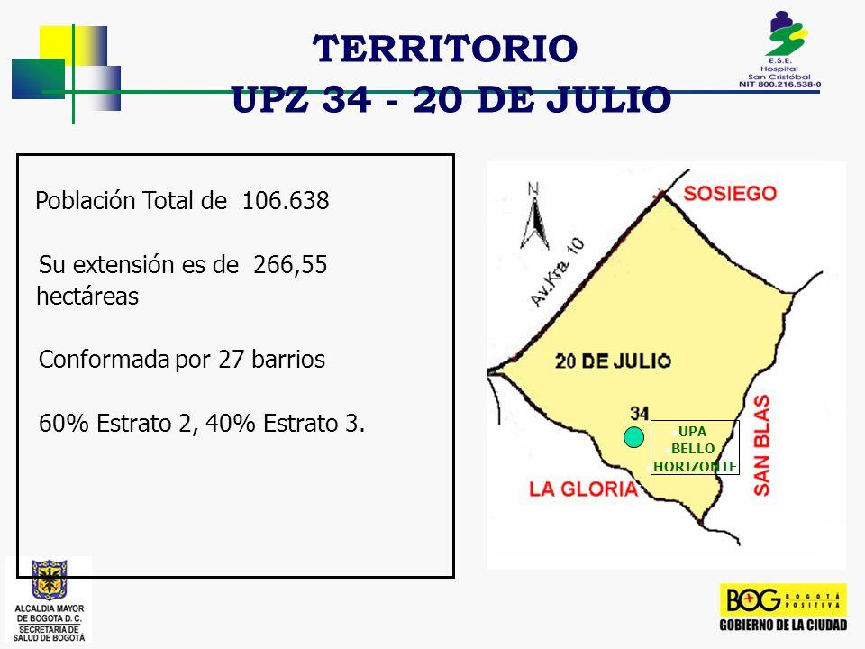 TERRITORIO UPZ 34 - 20 DE JULIO