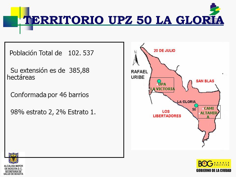 TERRITORIO UPZ 50 LA GLORIA