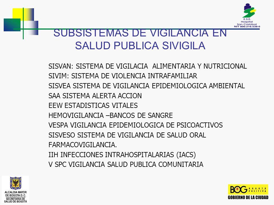 SUBSISTEMAS DE VIGILANCIA EN SALUD PUBLICA SIVIGILA
