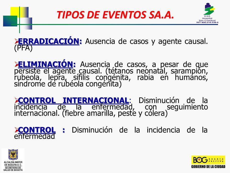 TIPOS DE EVENTOS SA.A. ERRADICACIÓN: Ausencia de casos y agente causal. (PFA)