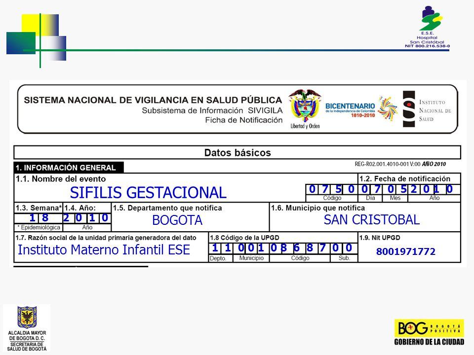 SIFILIS GESTACIONAL BOGOTA SAN CRISTOBAL