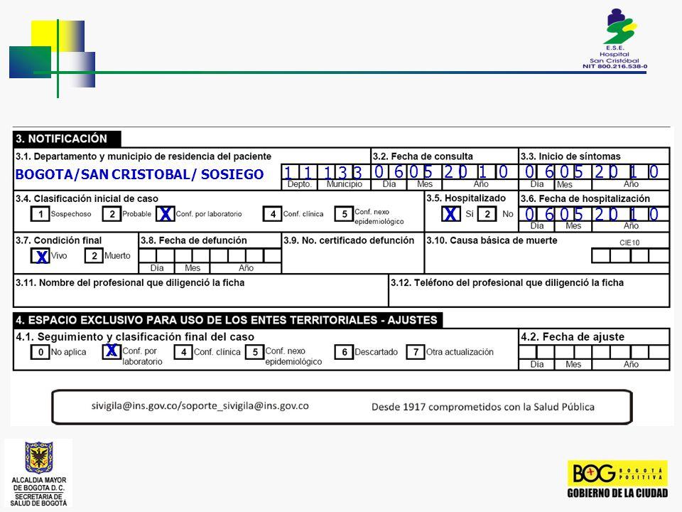 1 1 1 3 3 0 6 0 5 2 0 1 0. 0 6 0 5 2 0 1 0. BOGOTA/SAN CRISTOBAL/ SOSIEGO. X. X. 0 6 0 5 2 0 1 0.