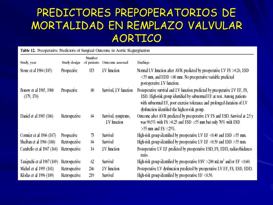 PREDICTORES PREPOPERATORIOS DE MORTALIDAD EN REMPLAZO VALVULAR AORTICO