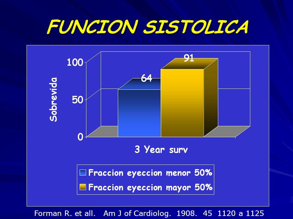 FUNCION SISTOLICA Forman R. et all. Am J of Cardiolog. 1908. 45 1120 a 1125