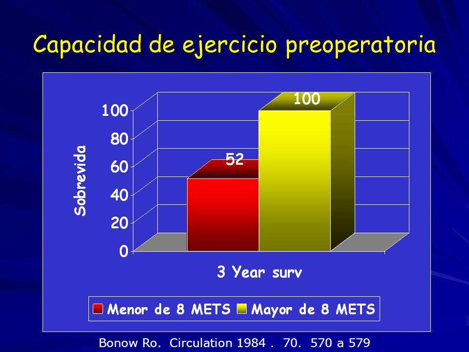 Capacidad de ejercicio preoperatoria