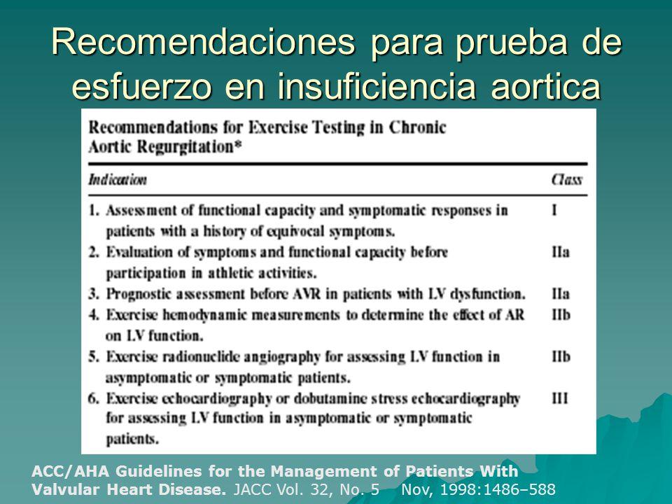 Recomendaciones para prueba de esfuerzo en insuficiencia aortica