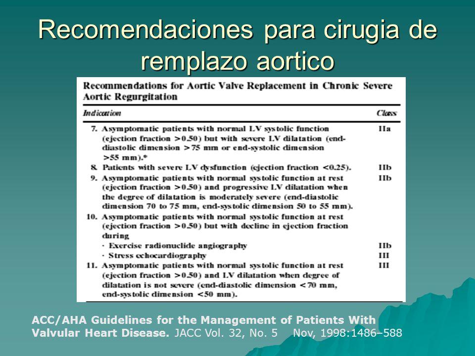 Recomendaciones para cirugia de remplazo aortico