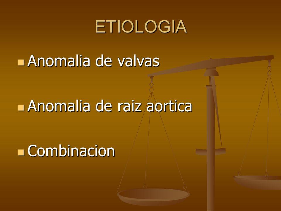 ETIOLOGIA Anomalia de valvas Anomalia de raiz aortica Combinacion