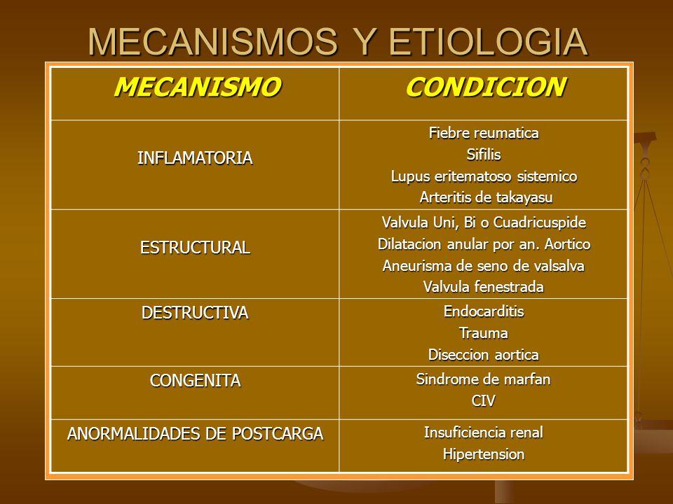 MECANISMOS Y ETIOLOGIA