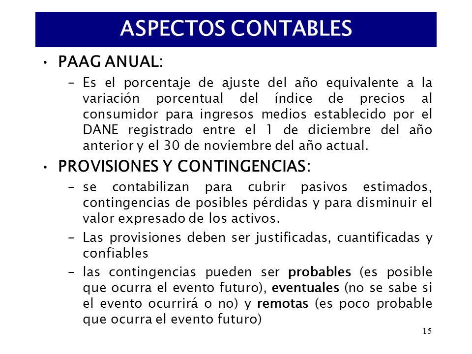 ASPECTOS CONTABLES PAAG ANUAL: PROVISIONES Y CONTINGENCIAS: