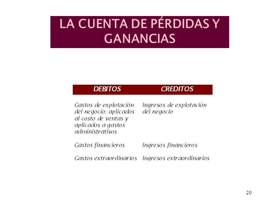 LA CUENTA DE PÉRDIDAS Y GANANCIAS