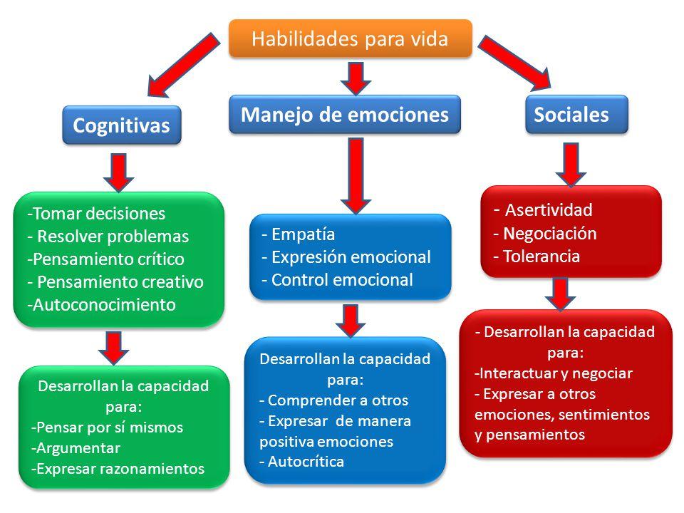 Manejo de emociones Cognitivas