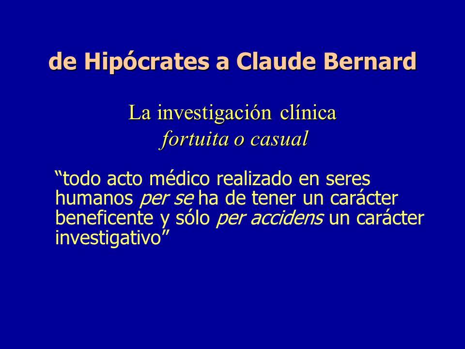 de Hipócrates a Claude Bernard