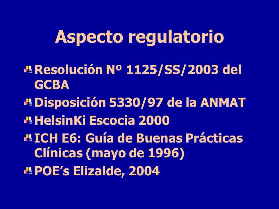 Aspecto regulatorio Resolución Nº 1125/SS/2003 del GCBA