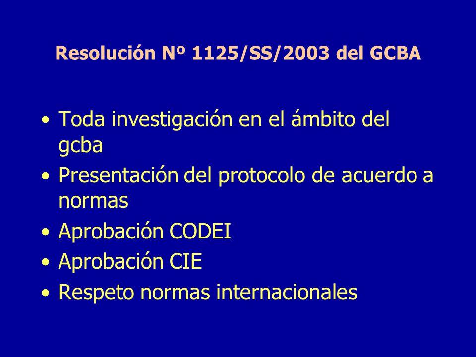 Resolución Nº 1125/SS/2003 del GCBA