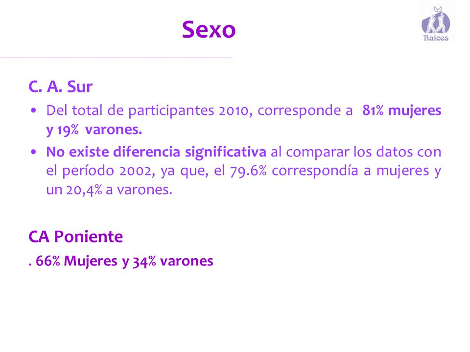 Sexo C. A. Sur. Del total de participantes 2010, corresponde a 81% mujeres y 19% varones.