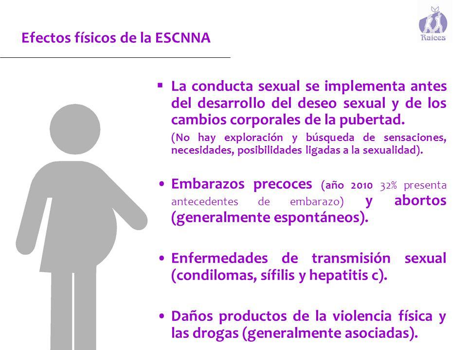 Efectos físicos de la ESCNNA