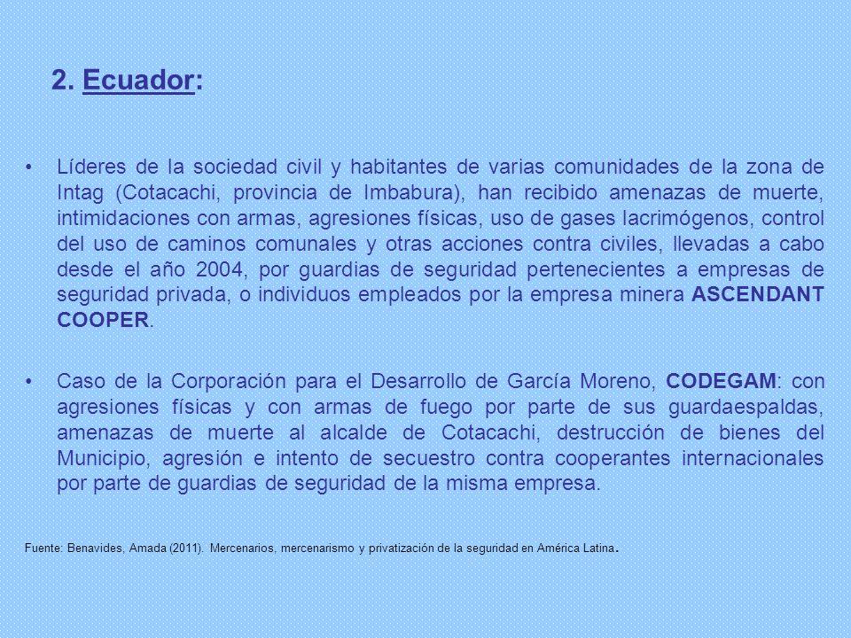 2. Ecuador: