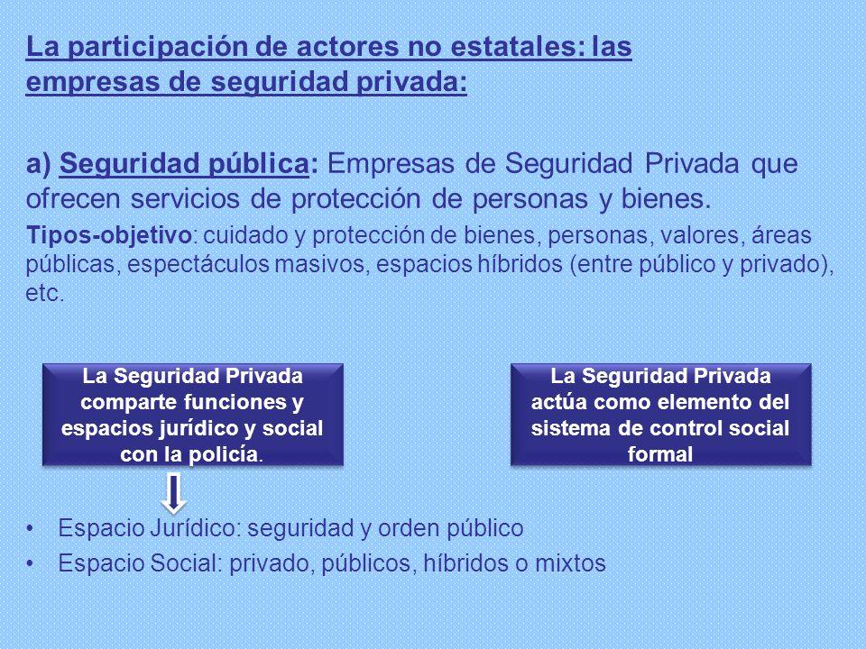 La participación de actores no estatales: las empresas de seguridad privada: