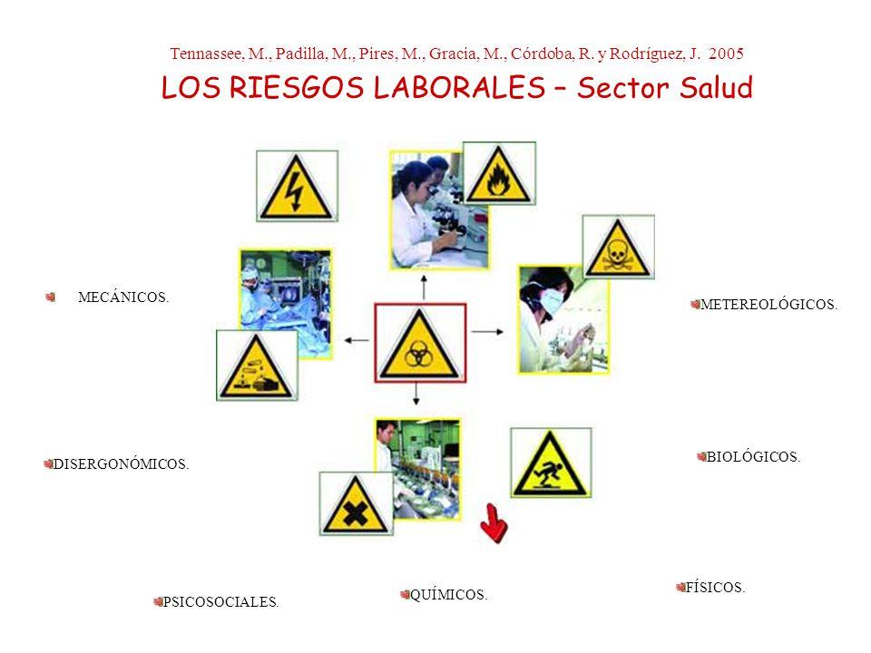 LOS RIESGOS LABORALES – Sector Salud