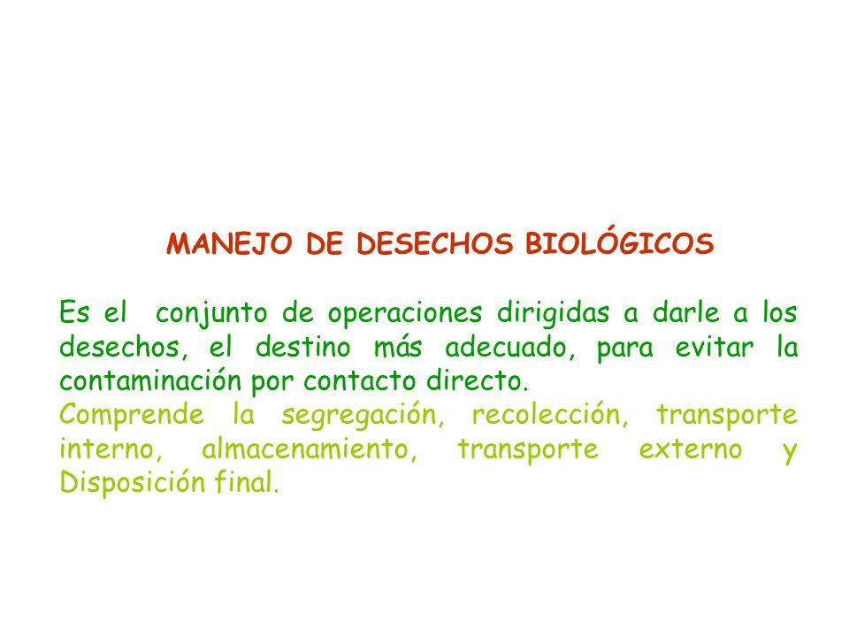 MANEJO DE DESECHOS BIOLÓGICOS