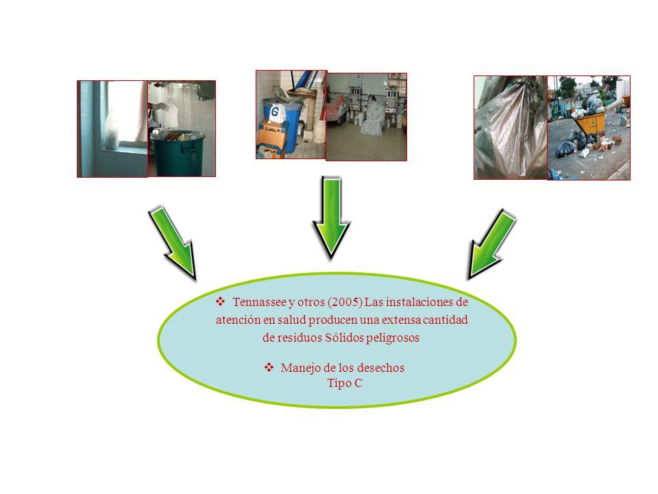Tennassee y otros (2005) Las instalaciones de atención en salud producen una extensa cantidad de residuos Sólidos peligrosos