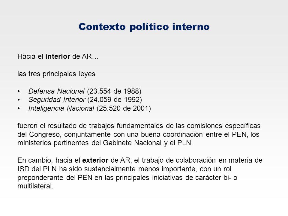 Contexto político interno
