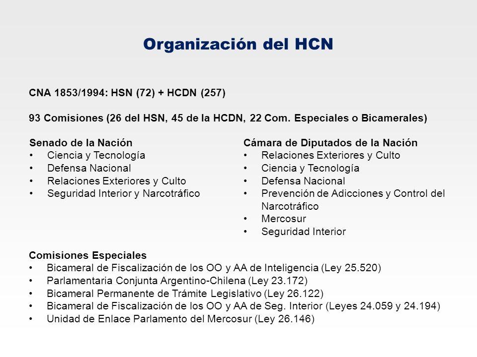 Organización del HCNCNA 1853/1994: HSN (72) + HCDN (257) 93 Comisiones (26 del HSN, 45 de la HCDN, 22 Com. Especiales o Bicamerales)
