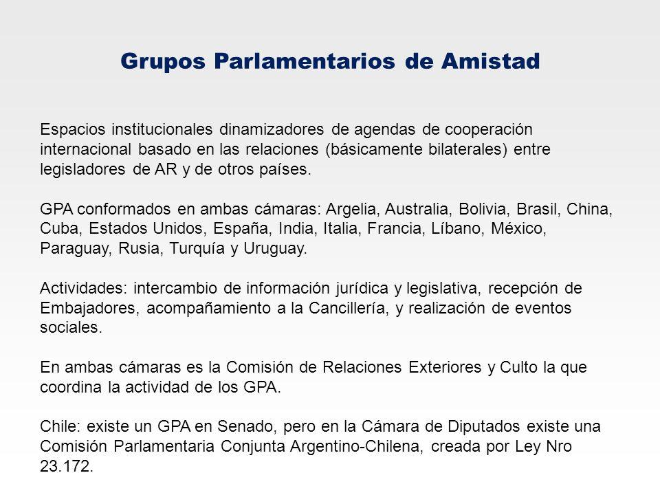 Grupos Parlamentarios de Amistad