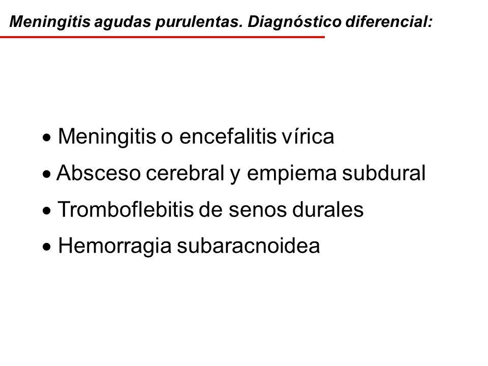 Meningitis o encefalitis vírica Absceso cerebral y empiema subdural