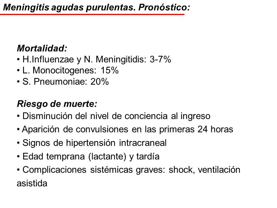 Meningitis agudas purulentas. Pronóstico: