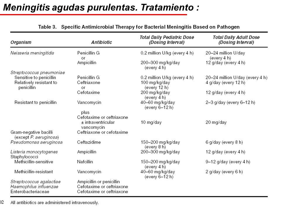 Meningitis agudas purulentas. Tratamiento :