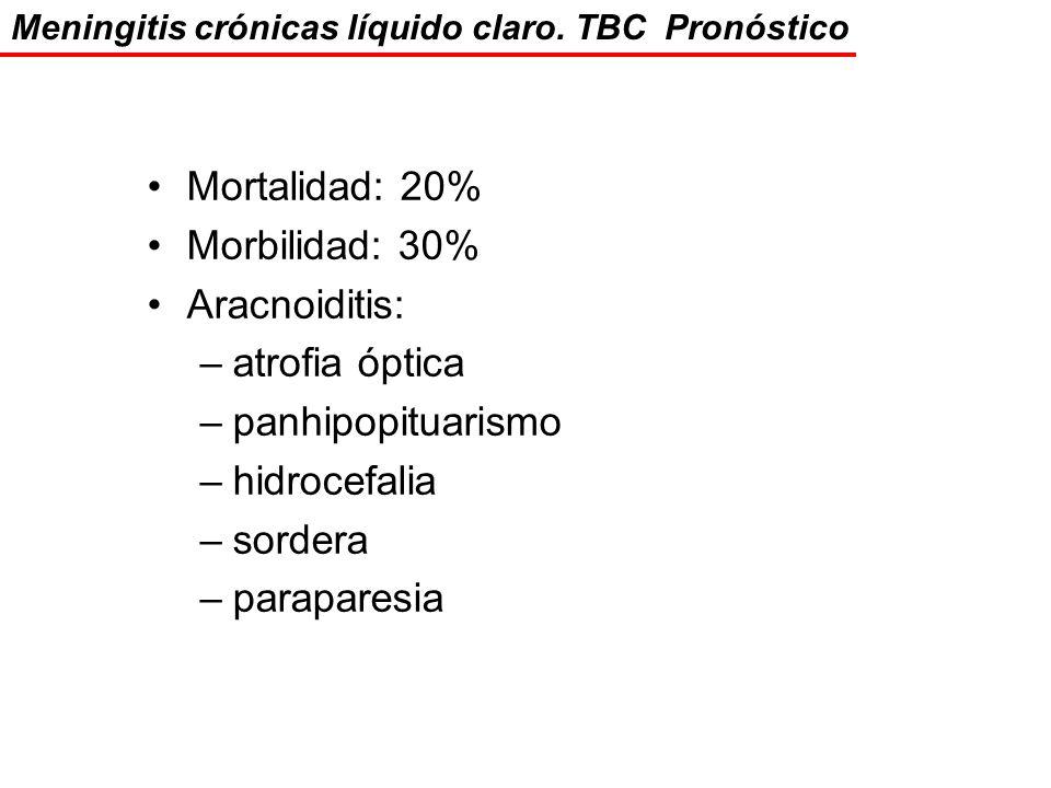 Mortalidad: 20% Morbilidad: 30% Aracnoiditis: atrofia óptica