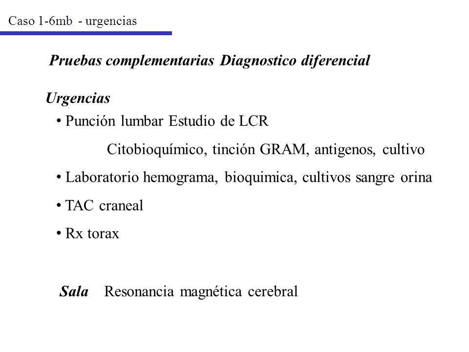 Pruebas complementarias Diagnostico diferencial Urgencias