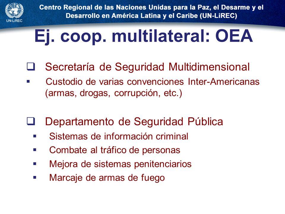 Ej. coop. multilateral: OEA