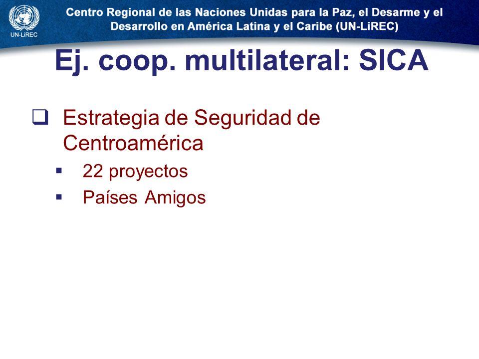 Ej. coop. multilateral: SICA