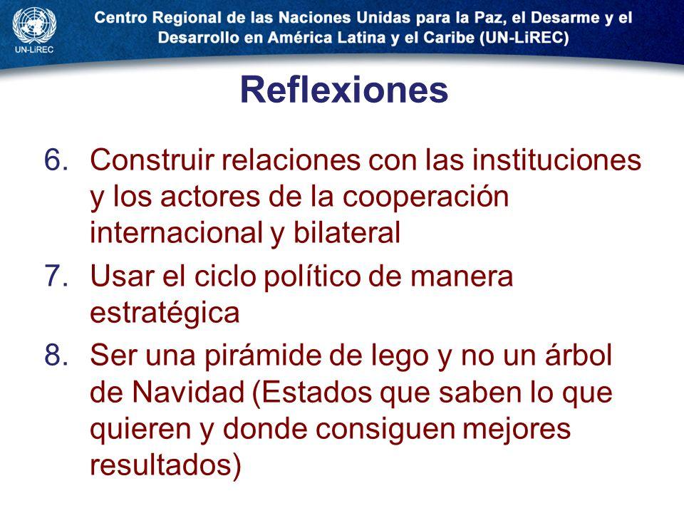 Reflexiones Construir relaciones con las instituciones y los actores de la cooperación internacional y bilateral.