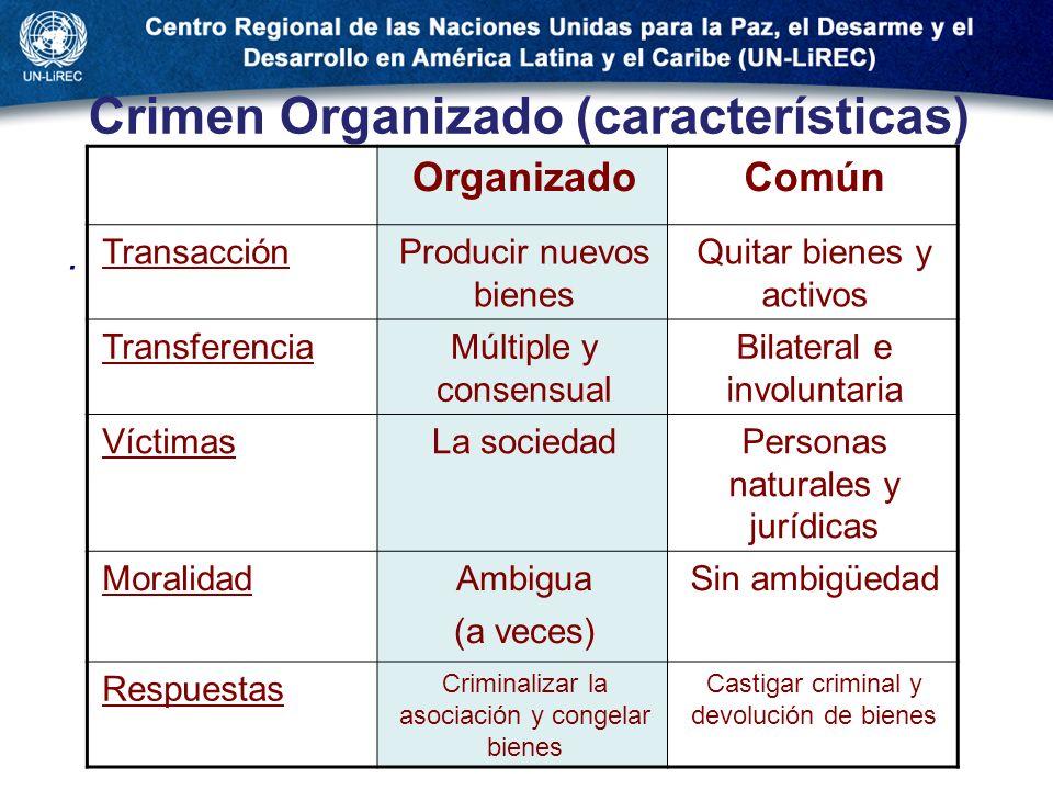 Crimen Organizado (características)